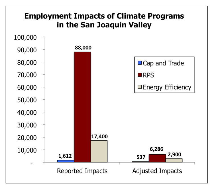 adams_employment-impacts